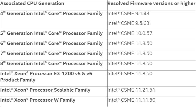 Nom : Intel_1.png Affichages : 2711 Taille : 33,4 Ko