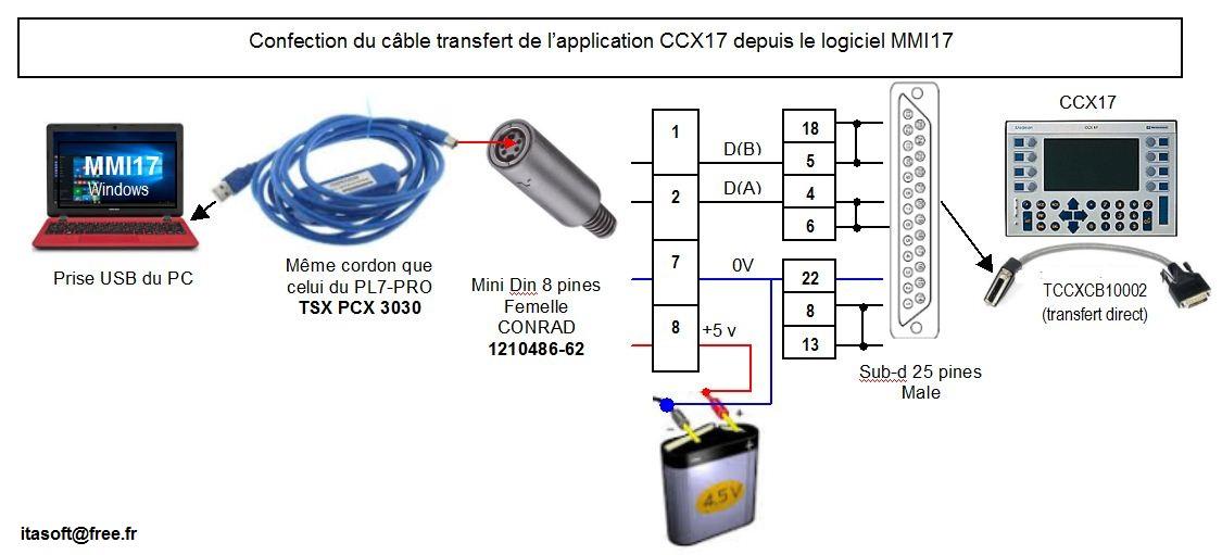 Nom : Cordon _Transfert_CCX17.JPG Affichages : 18 Taille : 119,2 Ko