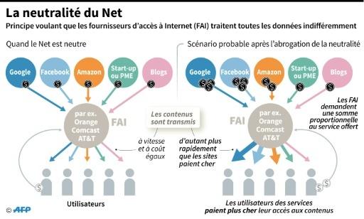 Nom : neutralité du net.jpg Affichages : 5457 Taille : 57,5 Ko