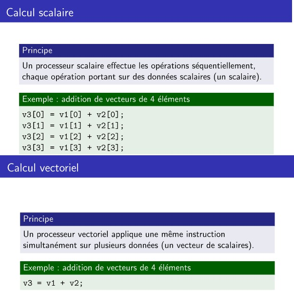 Nom : calculs scalaire et vectoriel.jpg Affichages : 3691 Taille : 68,5 Ko