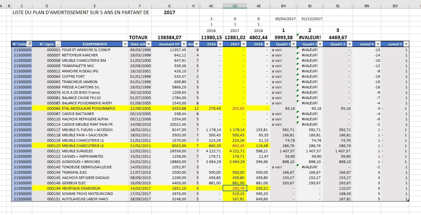 Xl 2016 Besoin D Aide Pour Tableau Amortissement Et Dotation Pour Bilan Intermediaire Excel