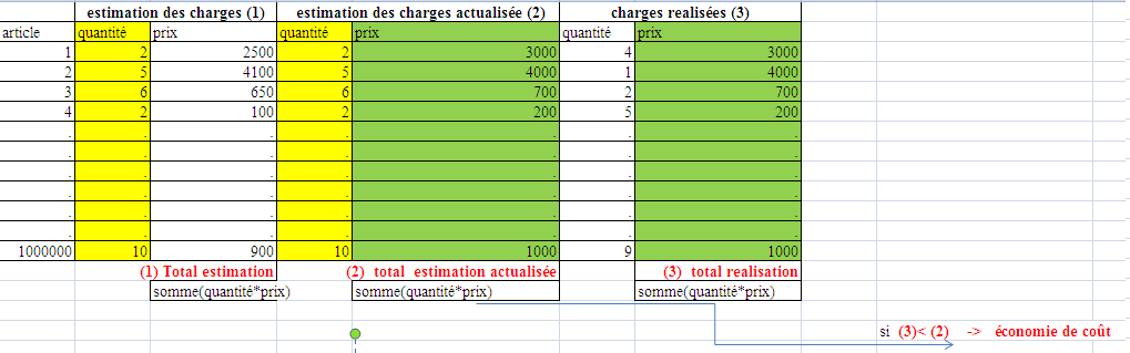 Nom : charges.png Affichages : 211 Taille : 18,1 Ko