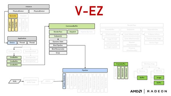 Nom : v-ez-middleware-layer.png Affichages : 1249 Taille : 62,3 Ko