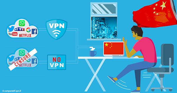 Nom : VPN-Chine_Bureau_CVPN_Large.png Affichages : 4952 Taille : 118,4 Ko