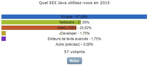 Nom : sondage2015.png Affichages : 4637 Taille : 7,4 Ko