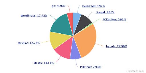 Nom : Python-Framework.png Affichages : 11247 Taille : 27,3 Ko