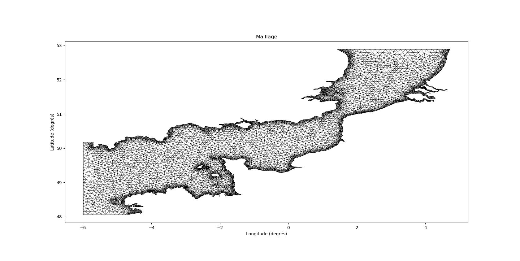 Visualisation de données 2D avec Qt 5