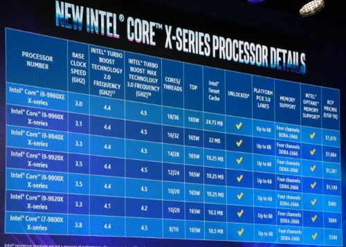 Nom : intel-core-9th-x.jpg