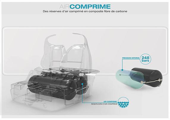 l 39 air comprim serait un meilleur moyen de stockage de l 39 nergie lectrique moindre co t mais. Black Bedroom Furniture Sets. Home Design Ideas