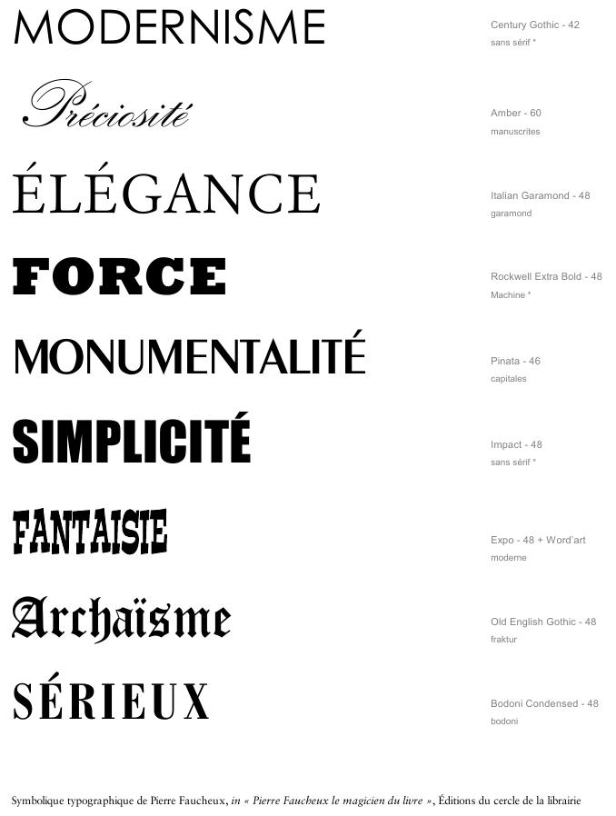 Nom : symbolique_fonts.png Affichages : 921 Taille : 77,7 Ko