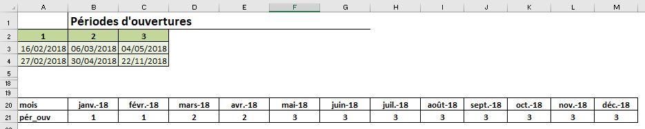 Nom : périodes d'ouverture.JPG Affichages : 24 Taille : 37,3 Ko