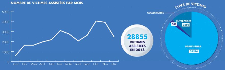 Nom : victime.png Affichages : 1971 Taille : 154,9 Ko