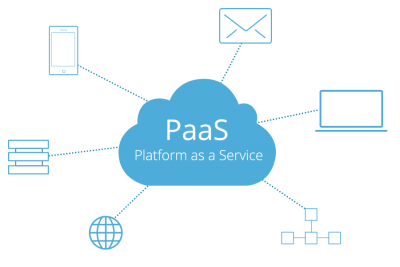 Nom : paas-intro (1).png