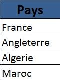 Nom : Pays.jpg Affichages : 109 Taille : 9,8 Ko