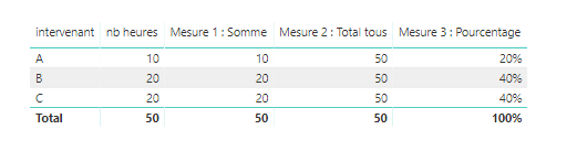 Nom : pct_heures.png Affichages : 553 Taille : 6,3 Ko