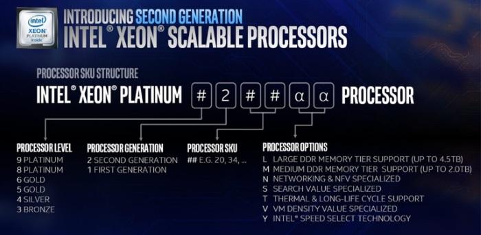 Nom : Xeon-Cheat-Sheet.jpg Affichages : 1270 Taille : 77,0 Ko