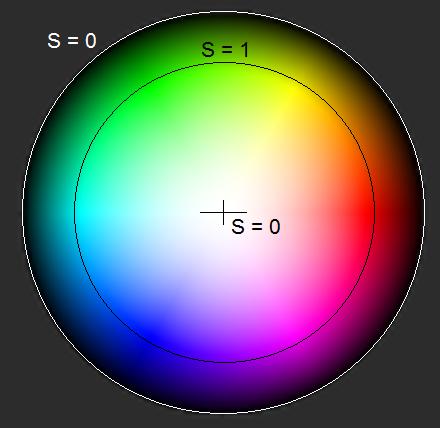 Nom : Cercle chromatique_02.png Affichages : 103 Taille : 86,0 Ko