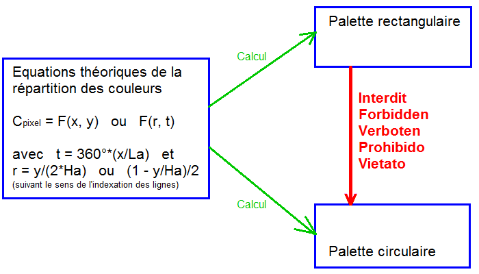 Nom : Caculs.png Affichages : 26 Taille : 16,5 Ko