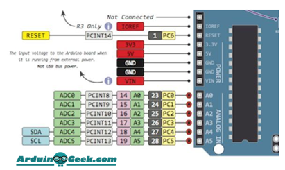Nom : arduino%u00252Buno%u00252Banalog%u00252Bpin%u00252BA0%u00252B-%u00252BA5.png Affichages : 60 Taille : 101,0 Ko
