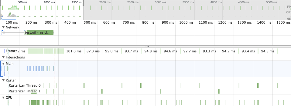 Nom : gif-perf-panel-1x.png Affichages : 4076 Taille : 12,4 Ko