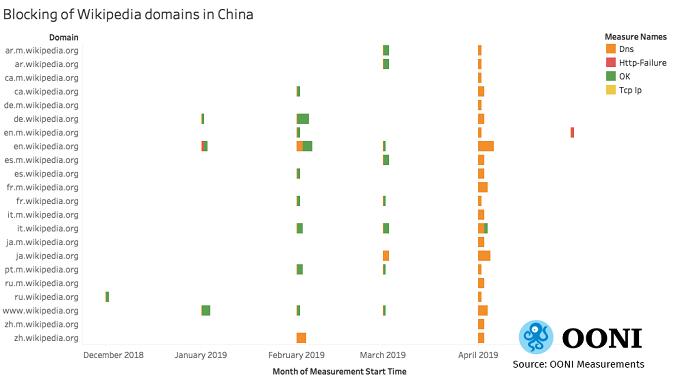 Nom : ooni-china-blocks-wikipedia.png Affichages : 1802 Taille : 48,6 Ko