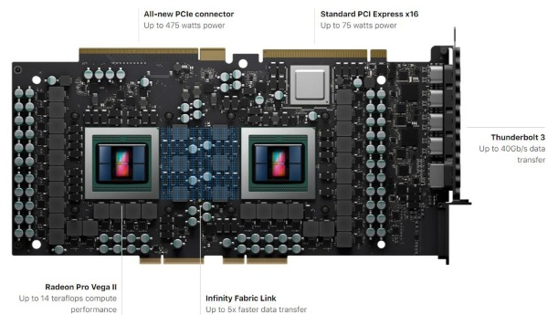 Nom : AMD-Radeon-Pro-Vega-II-Duo-Graphics_1.jpg Affichages : 6715 Taille : 71,5 Ko