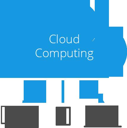 Nom : cloud-computing.png Affichages : 1433 Taille : 15,8 Ko