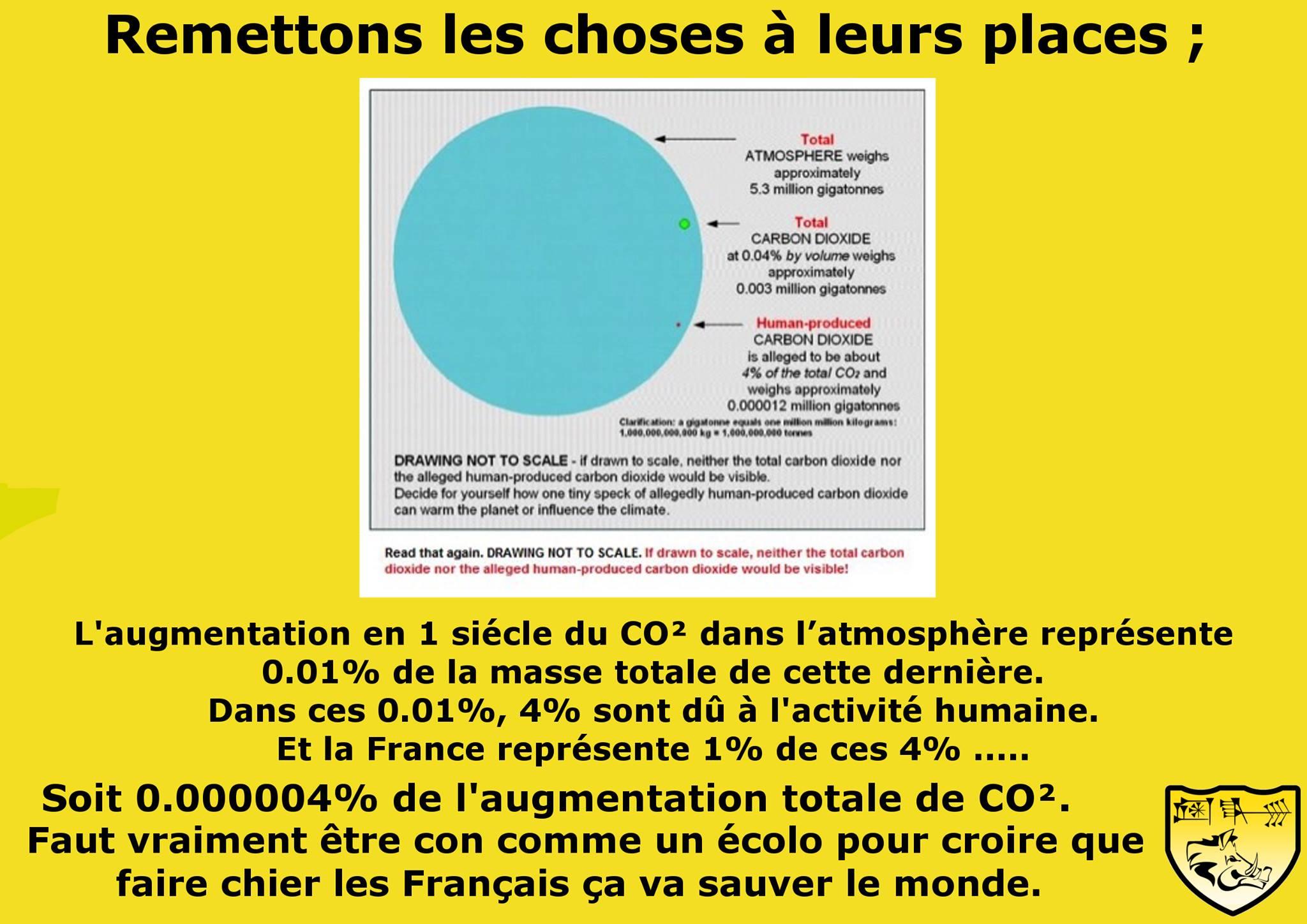 Nom : Taux_CO2.jpg Affichages : 425 Taille : 246,9 Ko