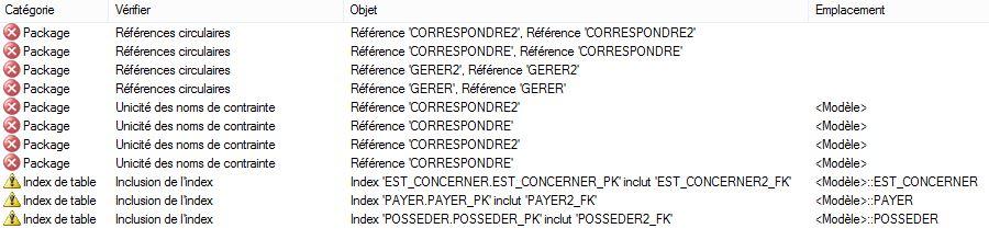Nom : Verifier_Modele_MPD.JPG Affichages : 52 Taille : 60,4 Ko