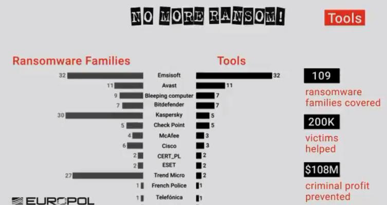 Nom : ransom.png Affichages : 1946 Taille : 185,1 Ko