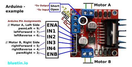 Nom : l298n-dual-h-bridge-pin-connection-guide.jpg Affichages : 56 Taille : 28,3 Ko