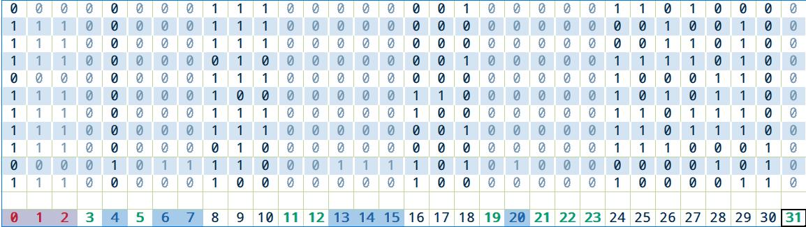 Nom : Série en binaire.png Affichages : 65 Taille : 23,0 Ko