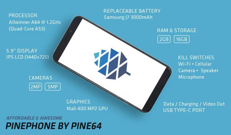 Nom : pine64-phone-specs-750x439.jpg Affichages : 32248 Taille : 41,2 Ko