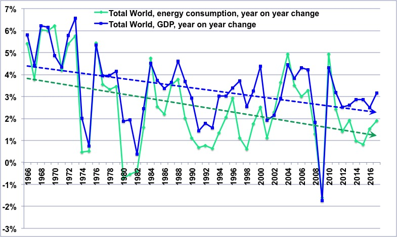 Nom : energie_graph2.jpg Affichages : 51 Taille : 104,2 Ko