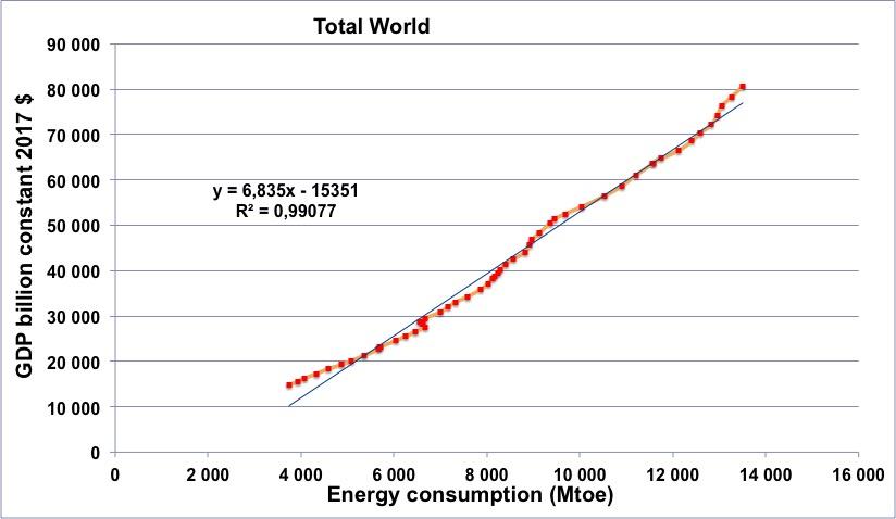 Nom : energie_graph9.jpg Affichages : 55 Taille : 66,5 Ko