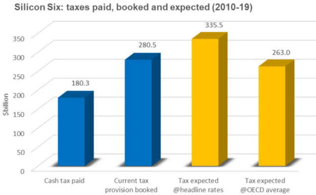 Nom : tax.png Affichages : 1229 Taille : 54,5 Ko