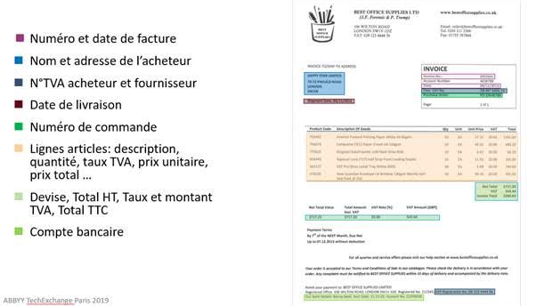 Nom : facture.png Affichages : 742 Taille : 121,1 Ko
