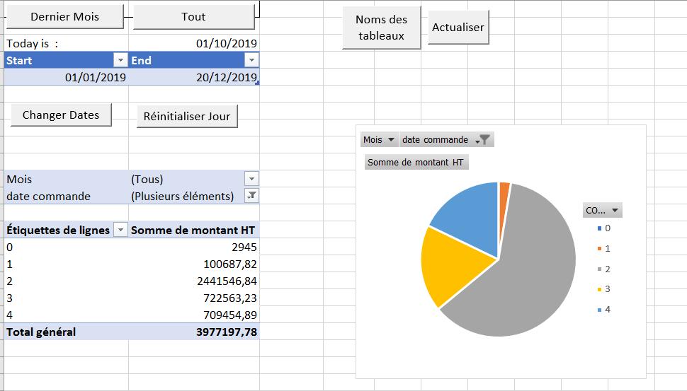 Xl 365 Macro Tableau Croise Dynamique Probleme De Type Macros Et Vba Excel