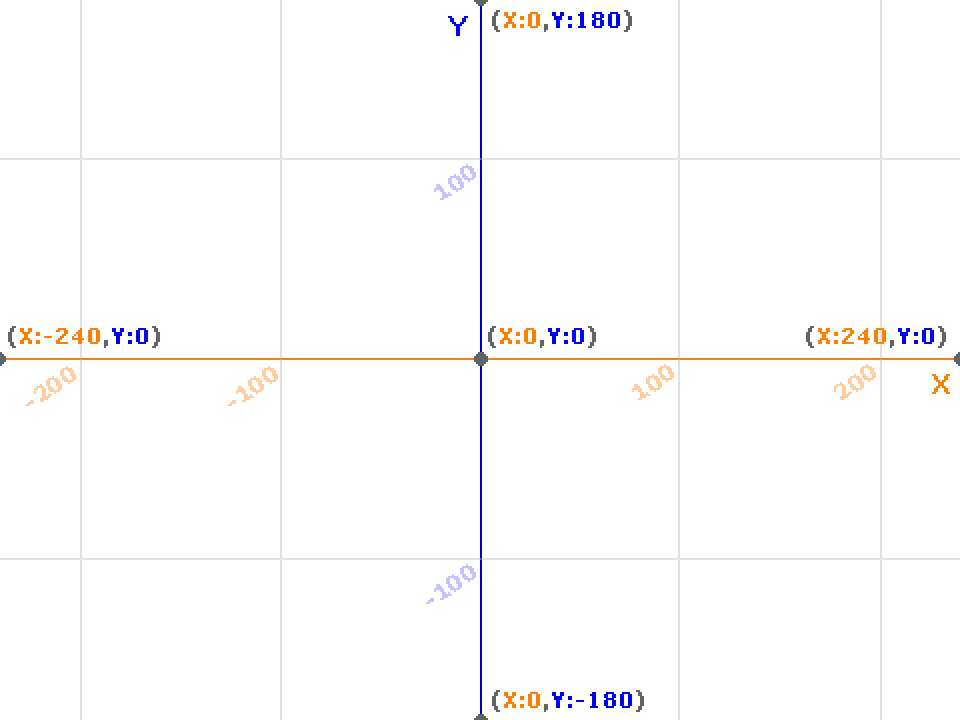 Nom : Xy-grid.png Affichages : 26 Taille : 5,9 Ko