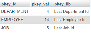 Nom : pkeyBefore.PNG Affichages : 64 Taille : 7,2 Ko