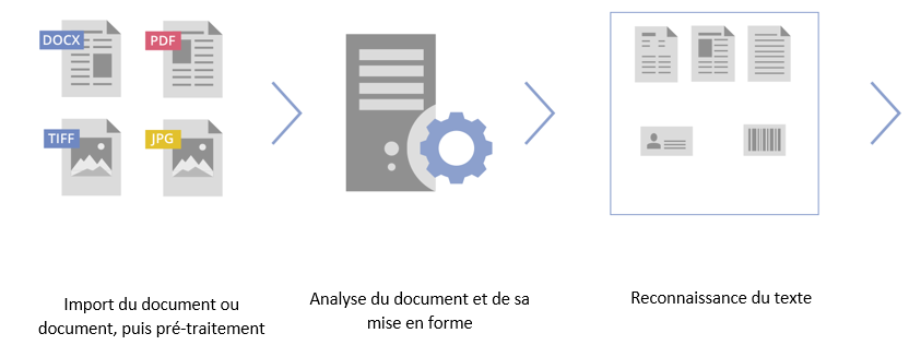 Nom : texte.png Affichages : 564 Taille : 22,9 Ko