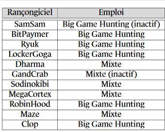 Nom : big_game_hunting.png Affichages : 570 Taille : 20,3 Ko
