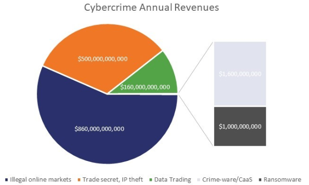 Nom : cybercriminel.png Affichages : 621 Taille : 88,6 Ko