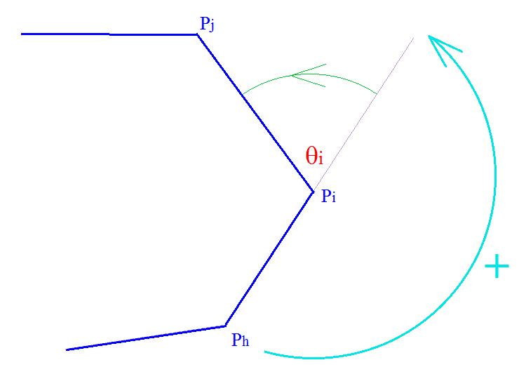 Nom : Angle de rotation.png Affichages : 120 Taille : 7,5 Ko