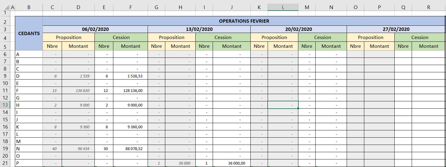 Nom : Test Excel.PNG Affichages : 97 Taille : 43,0 Ko