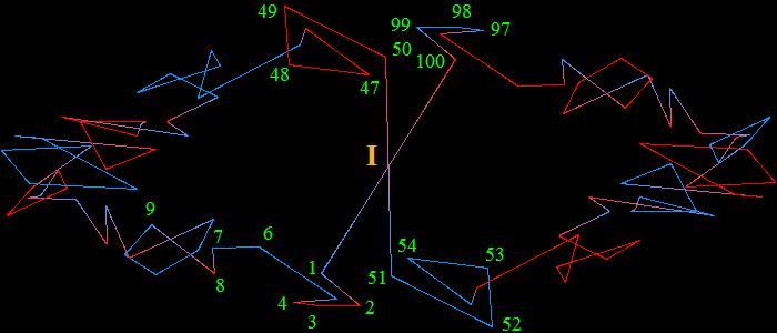 Nom : 0220_N=100_Polygone.png Affichages : 22 Taille : 18,5 Ko