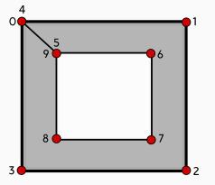 Nom : 0225_Polygone #01.png Affichages : 86 Taille : 5,5 Ko