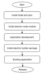 Nom : electron_workflow.png Affichages : 2968 Taille : 21,9 Ko