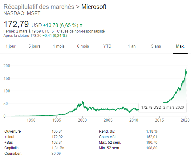 Nom : microsoft.PNG Affichages : 685 Taille : 27,3 Ko