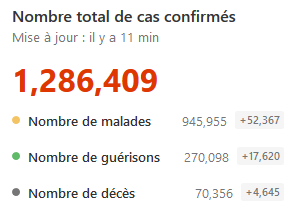 Nom : covid.png Affichages : 1127 Taille : 6,6 Ko